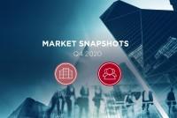 უძრავი ქონების ბაზარი 2020 | IV კვარტალი