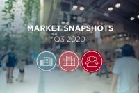 უძრავი ქონების ბაზარი 2020 | III კვარტალი